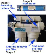 reverse-osmosis-pic.jpg