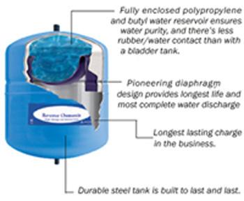 reverse-osmosis-tank1.jpg