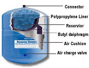 reverse-osmosis-tankphoto.jpg